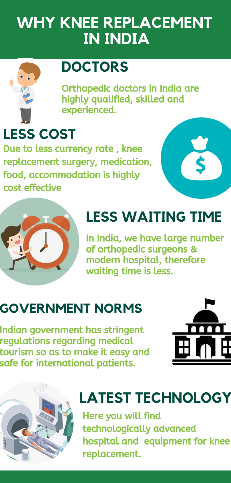 Why Knee Replacement in India