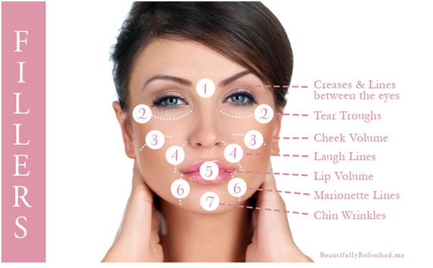 About cosmetic procedures- Cost, Procedure, Experts
