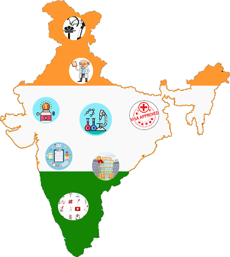 Why you should choose india for cancer treatments
