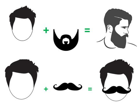 Beard & Mustache Hair Transplant