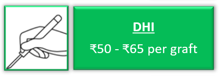 DHI hair transplant cost in Delhi